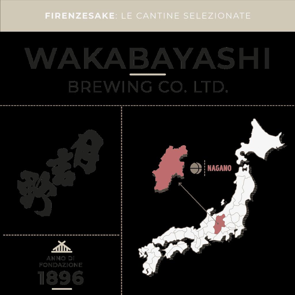 Firenze Sake le cantine: Wakabayashi